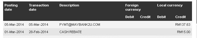 cash rebate Amex Maybank