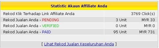 statistik-sales-affiliate