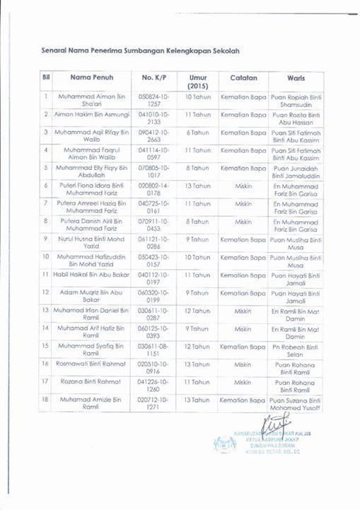 senarai_nama_anak_bersekolah
