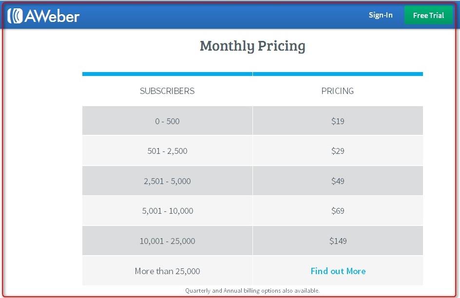 sistem_autoresponder_aweber_pricing