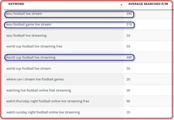 kata_kunci_live_streaming_football