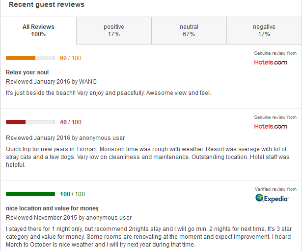 trivago-review-hotel