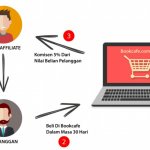 Kisah buat duit dengan program affiliate bookcafe