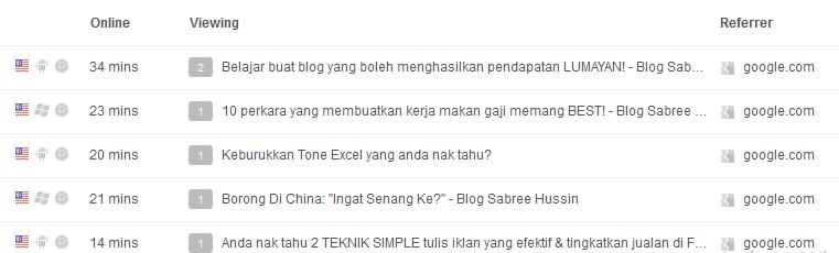 pembaca-yang-melayari-laman-blog