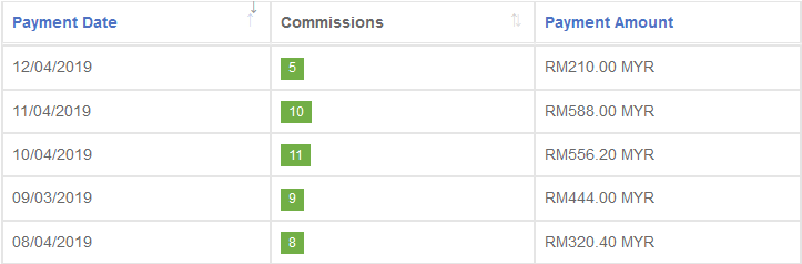 komisen-klikjer