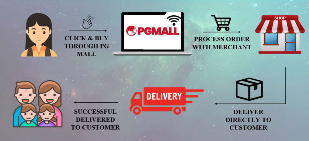 pgmall-seller