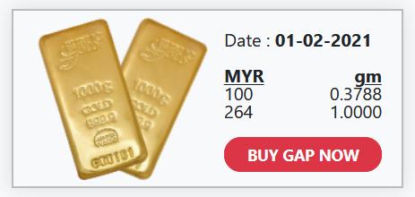 emas-public-gold